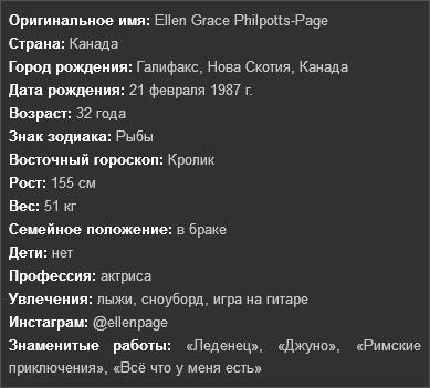 Информация о Эллен Пейдж