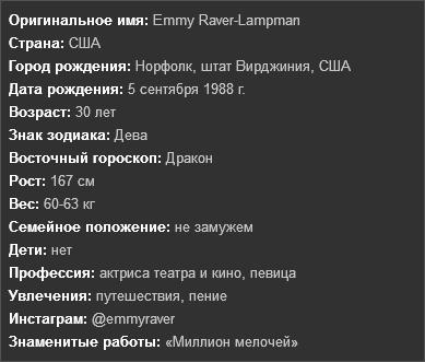 Информация о Эмми Рэйвер-Лэмпман